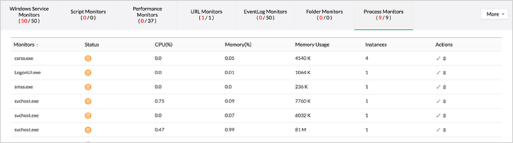 Monitorear de servidores de windows - ManageEngine OpManager