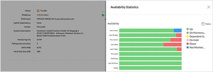 Monitorear rendimiento de servidores - ManageEngine OpManager