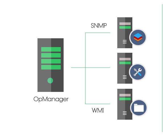 Monitoreo de servidores - ManageEngine OpManager