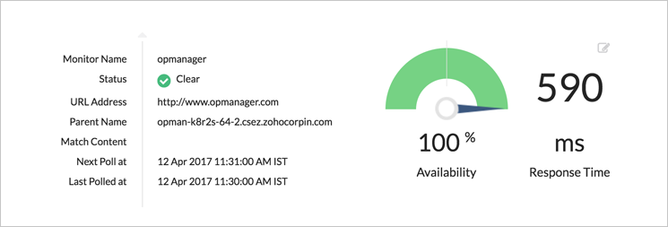 Software de monitor rendimiento del servidores - ManageEngine OpManager