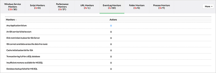 Monitor rendimiento del servidores - ManageEngine OpManager