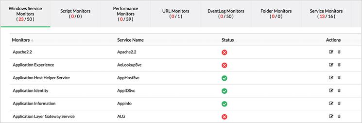 Monitorear rendimiento de servidor - ManageEngine OpManager